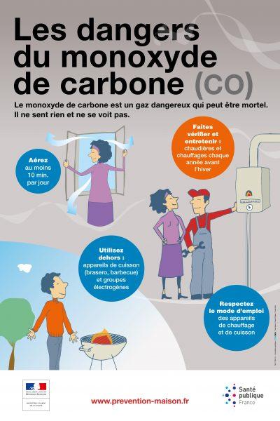 affiche danger du monoxyde de carbone